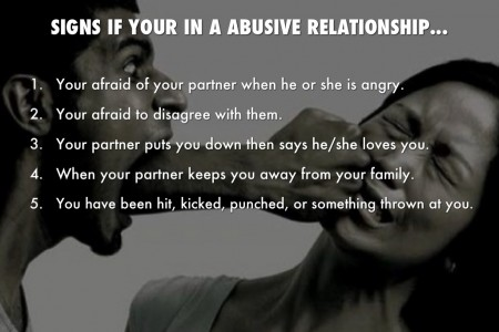 abusive wife quotes